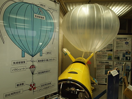 気球でも観測