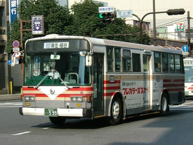【関東自動車】 栃木22う599