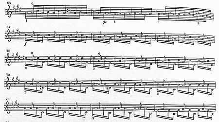 中野・江古田 バイオリン 個人レッスン ヴィオラ 吉瀬弥恵子 ワイズ音楽教室 難しい移弦はゆっくり
